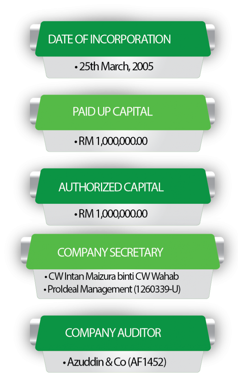 corporate-info-02